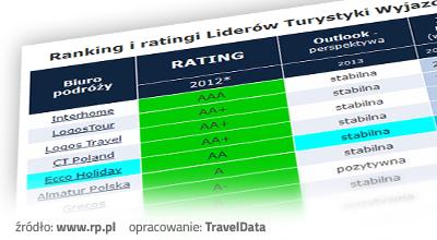 rating2012mini